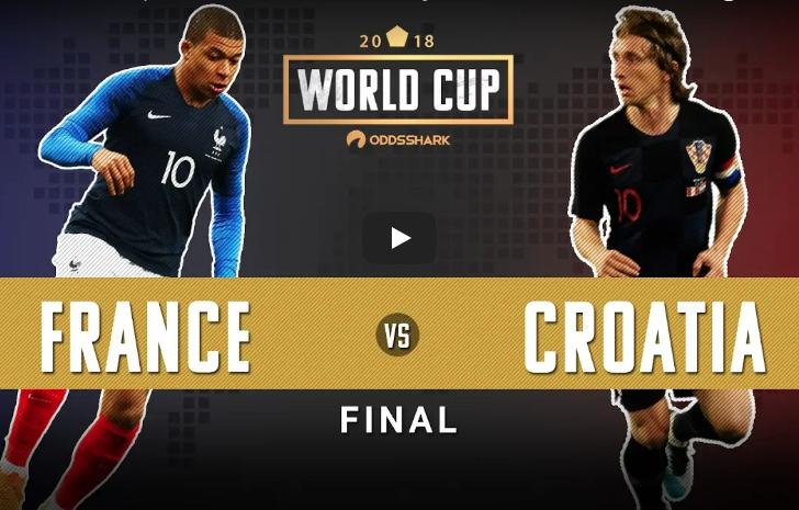 Parashikimet Finale për France - Kroaci, Kush Mendoni se do e Ngrejë Kupën e Botës 2018?!