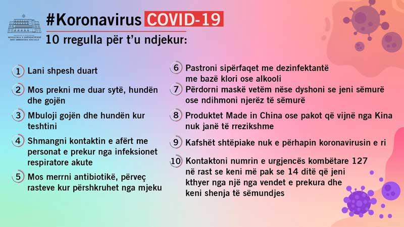 Shkon në 52 numri i të shëruarve nga koronavirusi në Shqipëri, ndersa...