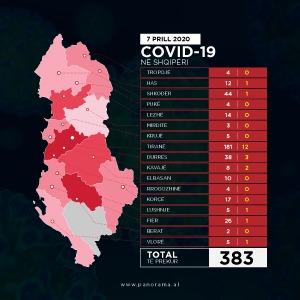 Ja sa qytetarë dhe staf mjekësor kanë mundur Covid 19