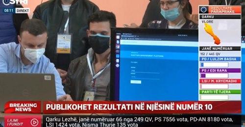 Ja rezultatet ne njesine nr.10 ne Tirane ku votimi dhe numerimi u be elektronikisht